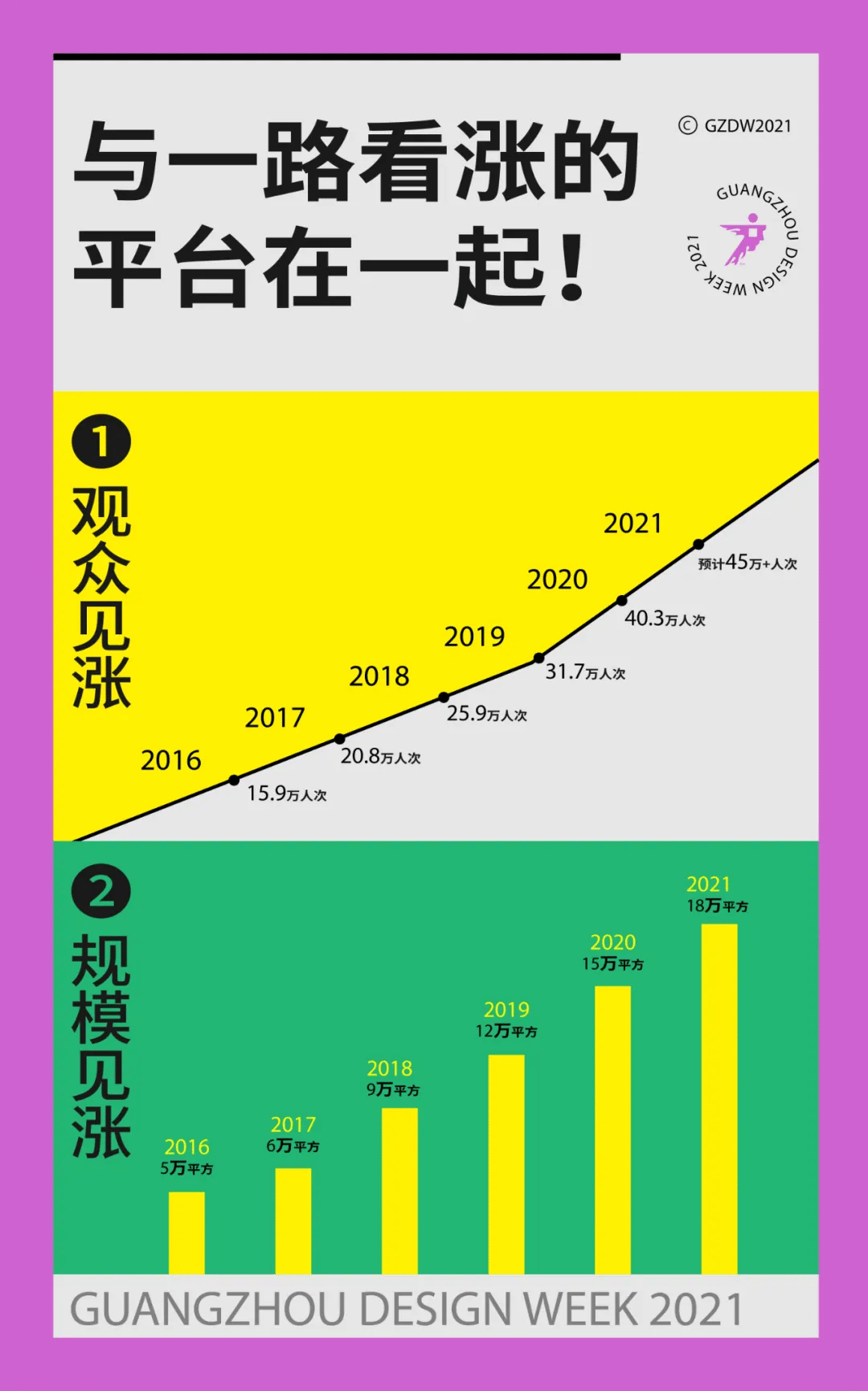 2021广州设计周又大了!