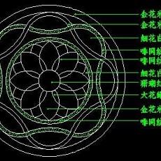 中式铺地、花街铺地、石材拼花CAD图块54--CAD图块素材