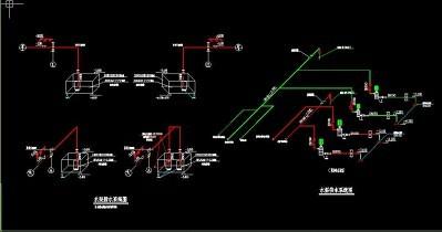 劳动局水系统图