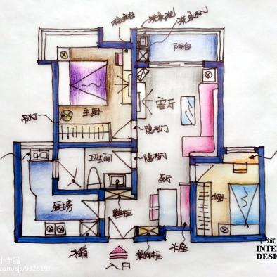 手绘空间规划