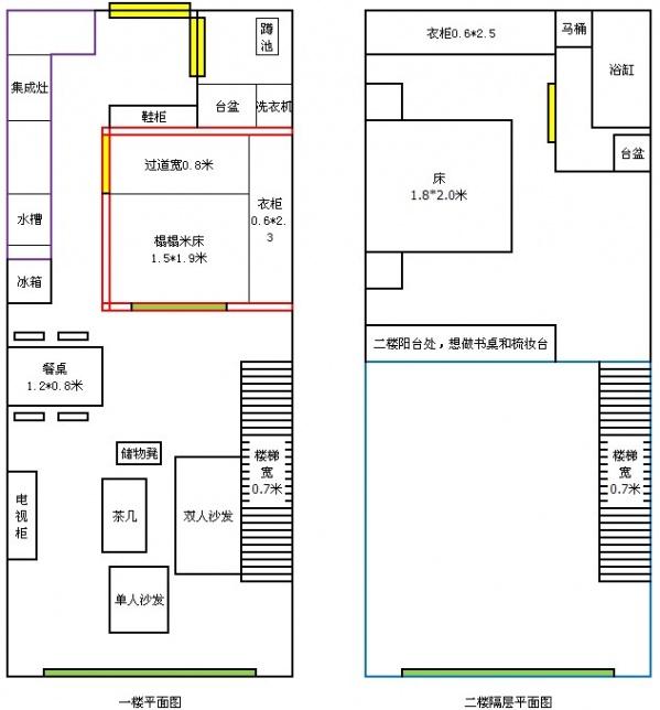 挑高公寓的格局设计