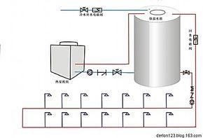 出租房 工厂学校宿舍用空气能热水器 4 吨(3匹)